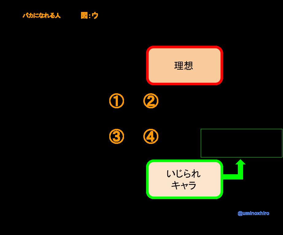 f:id:umihiroya:20170215170550p:plain