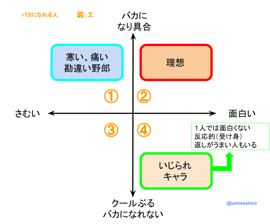 f:id:umihiroya:20170215171141p:plain