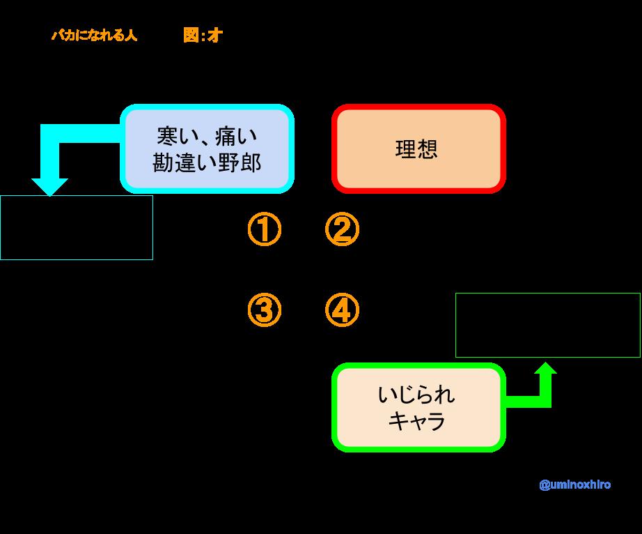 f:id:umihiroya:20170215172730p:plain