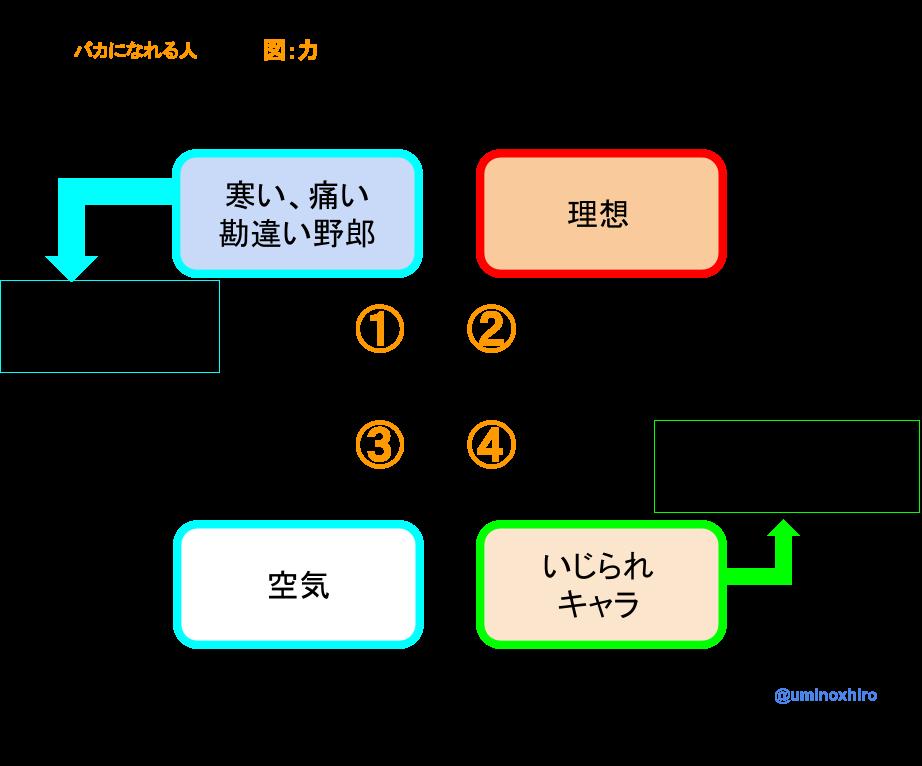 f:id:umihiroya:20170215172937p:plain