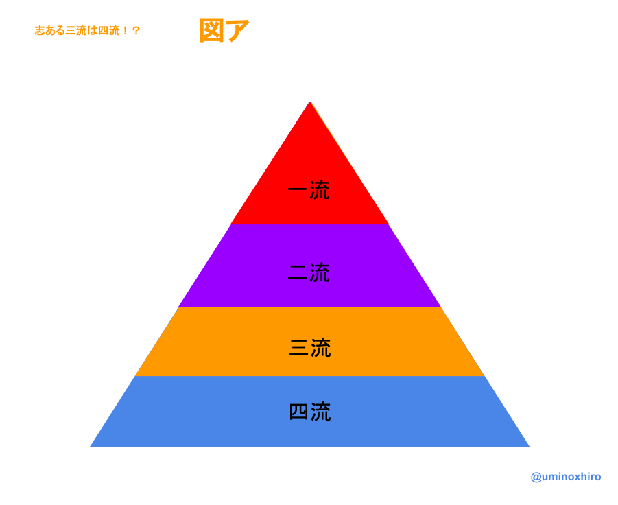 f:id:umihiroya:20170216192647p:plain