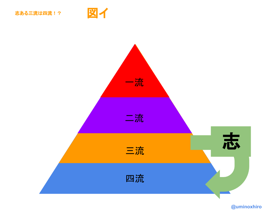 f:id:umihiroya:20170216194620p:plain
