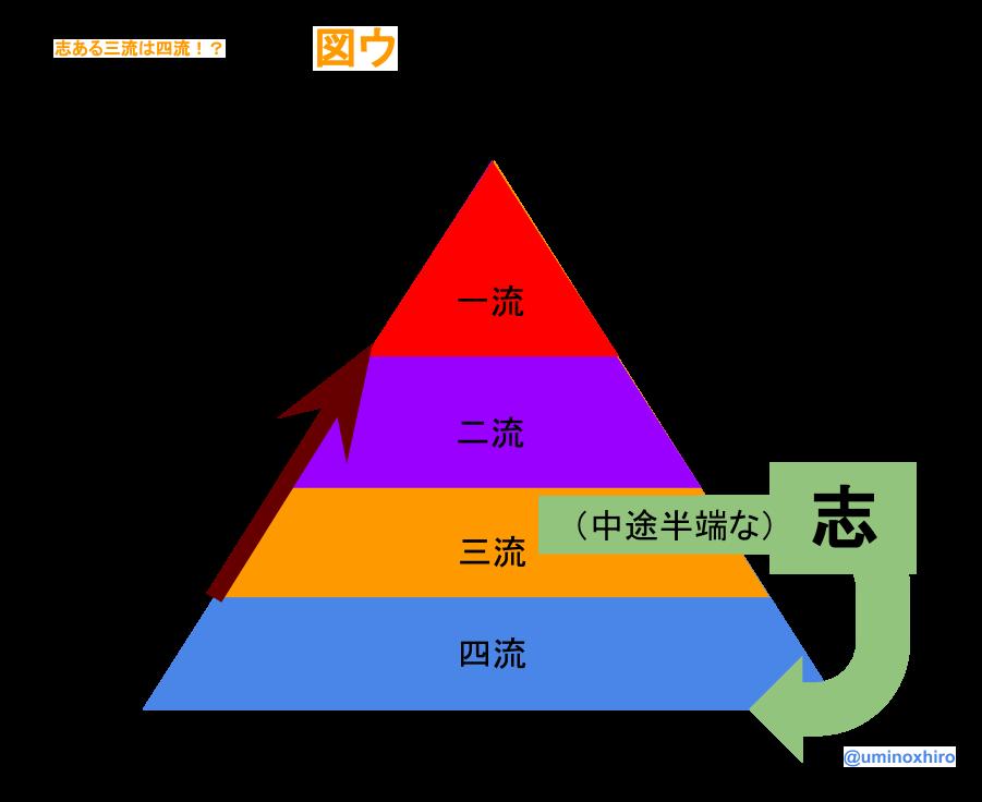f:id:umihiroya:20170216195828p:plain
