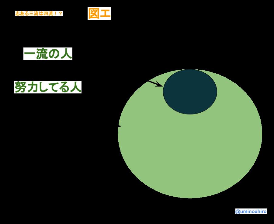 f:id:umihiroya:20170216200529p:plain