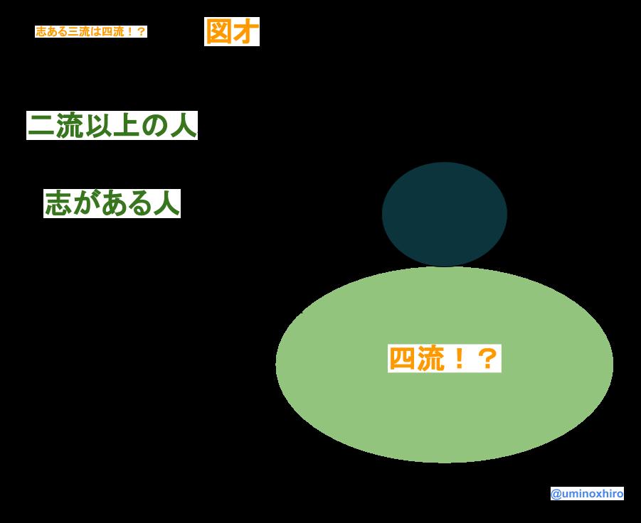 f:id:umihiroya:20170216201107p:plain