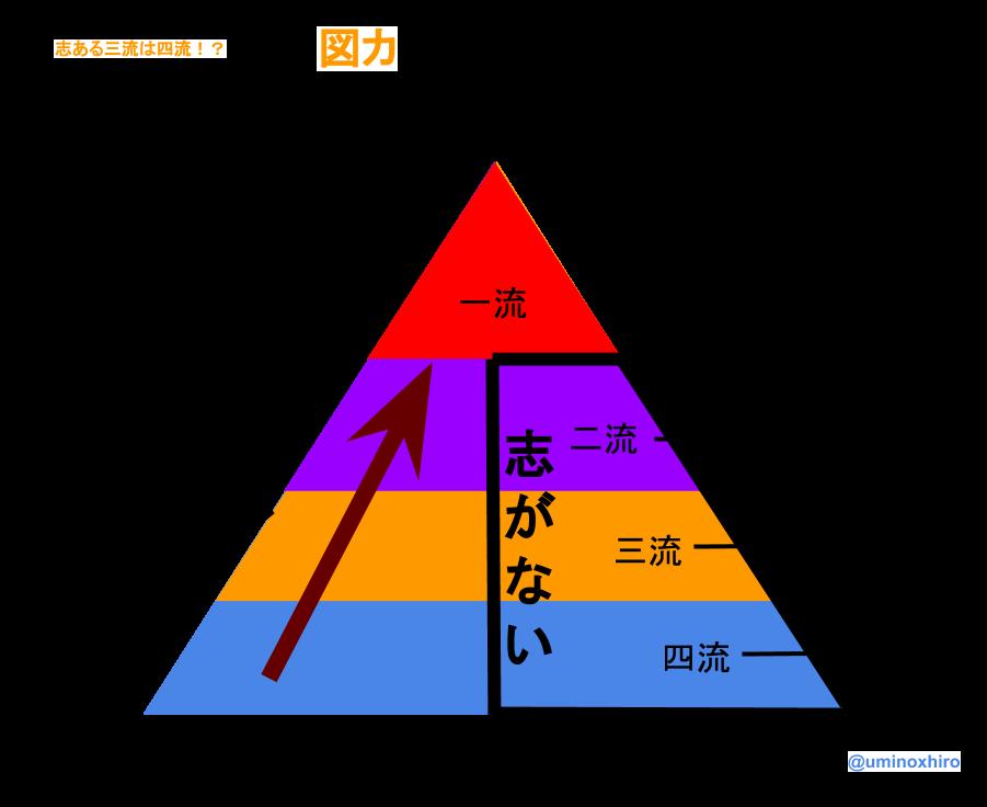 f:id:umihiroya:20170216201855p:plain