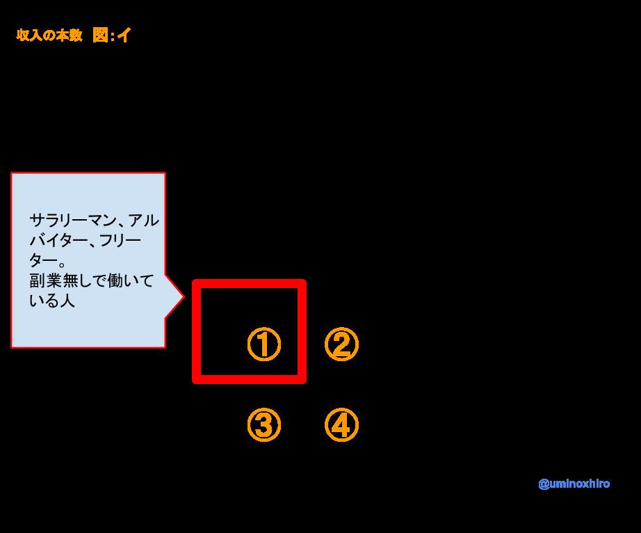 f:id:umihiroya:20170218164029p:plain