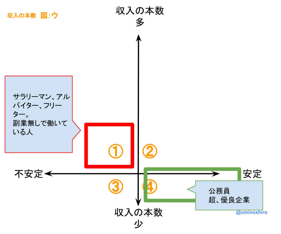 f:id:umihiroya:20170218164654p:plain