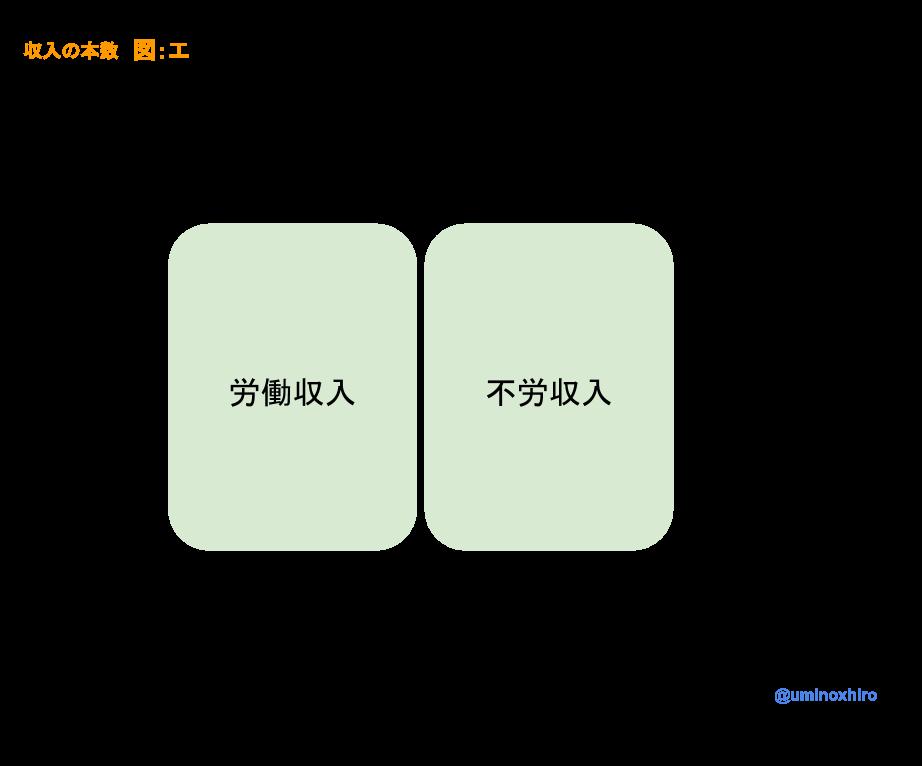 f:id:umihiroya:20170218170021p:plain