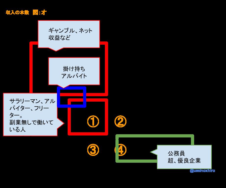 f:id:umihiroya:20170218170724p:plain