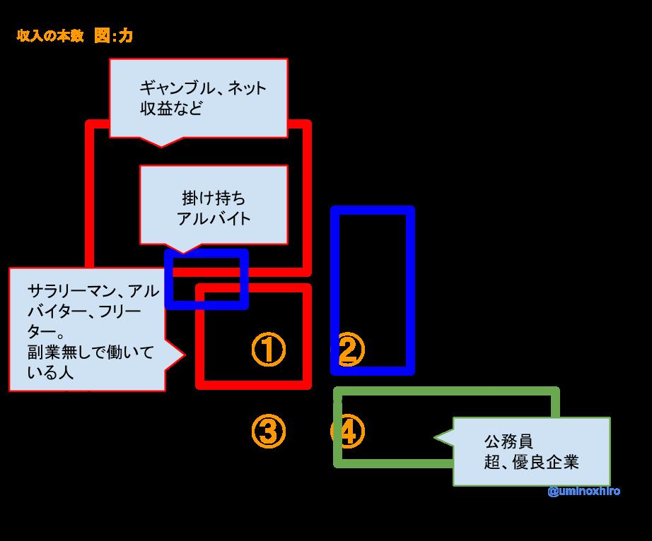 f:id:umihiroya:20170218171516p:plain