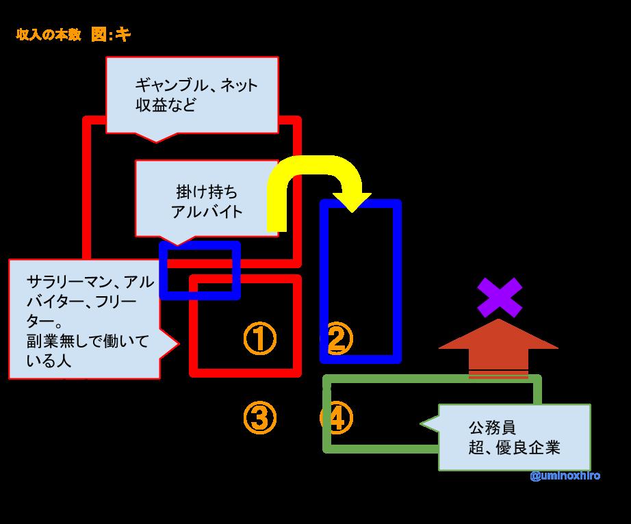 f:id:umihiroya:20170218172117p:plain