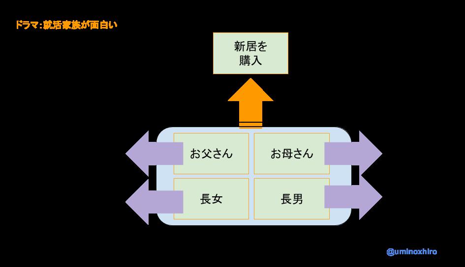 f:id:umihiroya:20170218175741p:plain