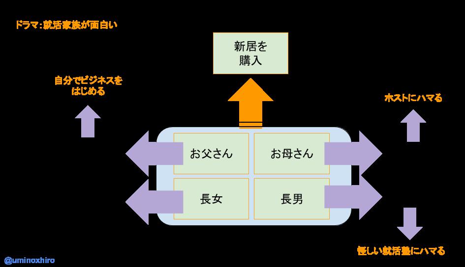 f:id:umihiroya:20170218181009p:plain