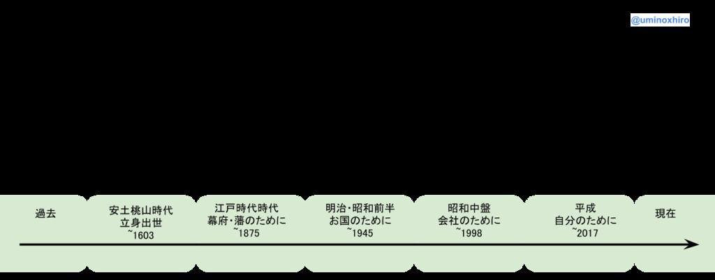 f:id:umihiroya:20170218192135p:plain