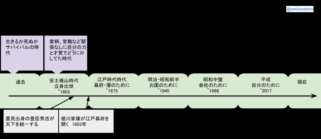 f:id:umihiroya:20170218193908p:plain