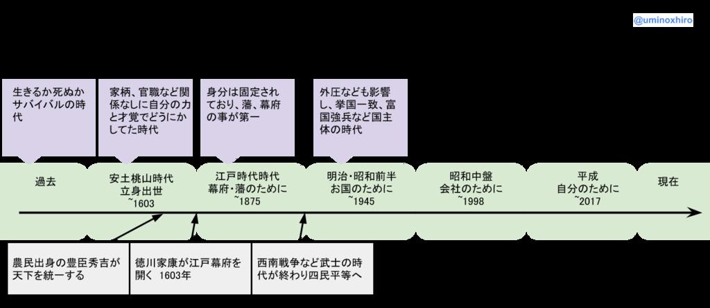 f:id:umihiroya:20170218195102p:plain