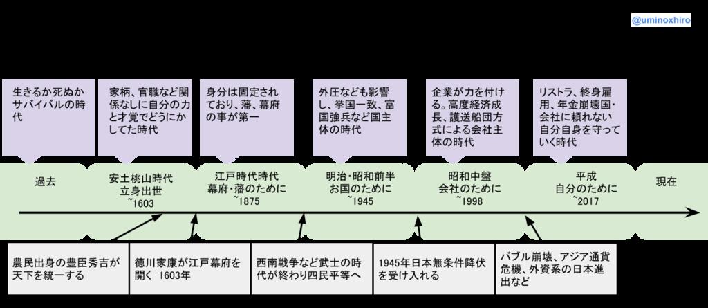 f:id:umihiroya:20170218202843p:plain