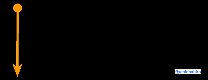 f:id:umihiroya:20170218221617p:plain