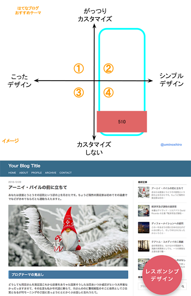 f:id:umihiroya:20170219011920p:plain