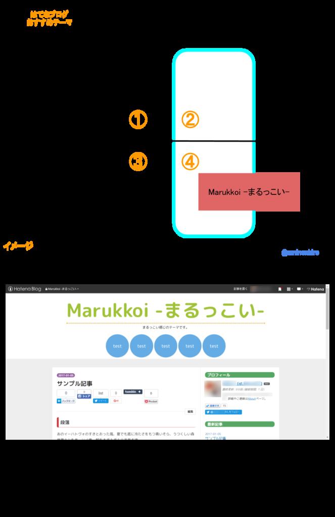 f:id:umihiroya:20170219014236p:plain