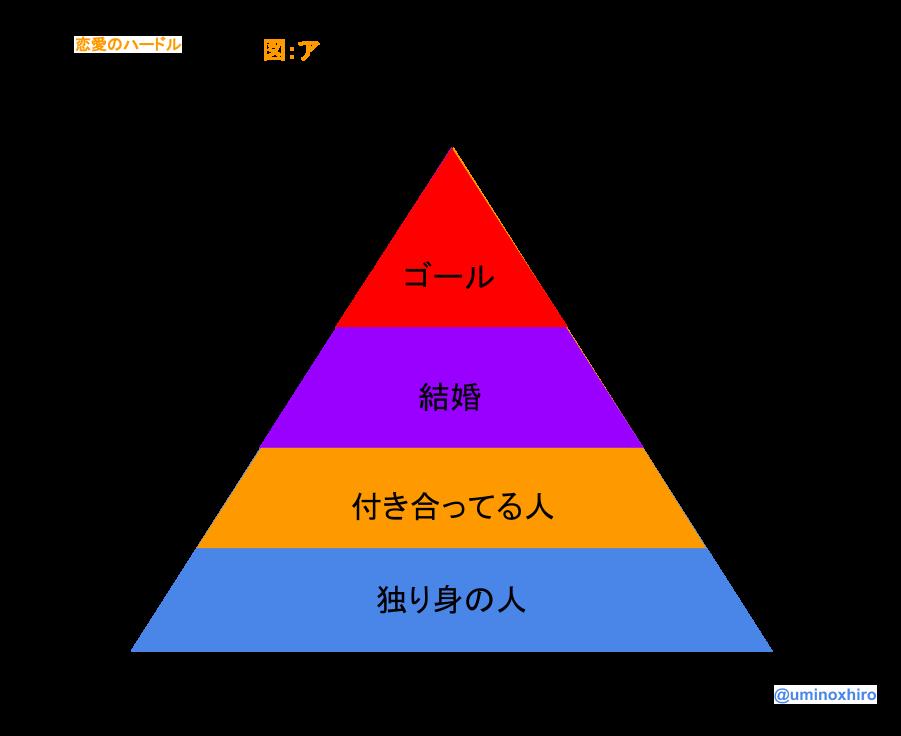 f:id:umihiroya:20170219151458p:plain