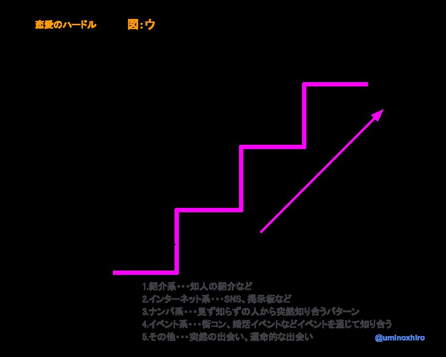 f:id:umihiroya:20170219153826p:plain