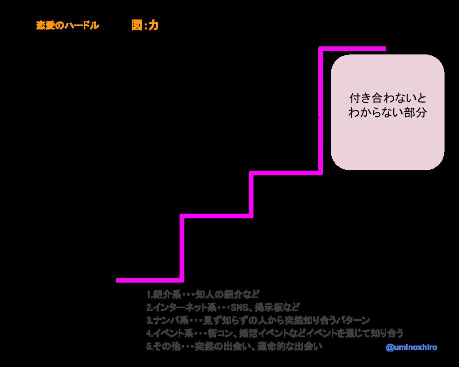 f:id:umihiroya:20170219161001p:plain