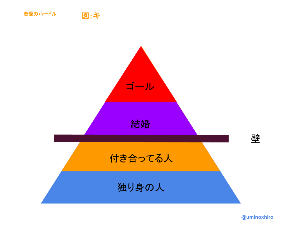 f:id:umihiroya:20170219161552p:plain
