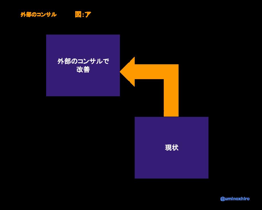 f:id:umihiroya:20170219171539p:plain