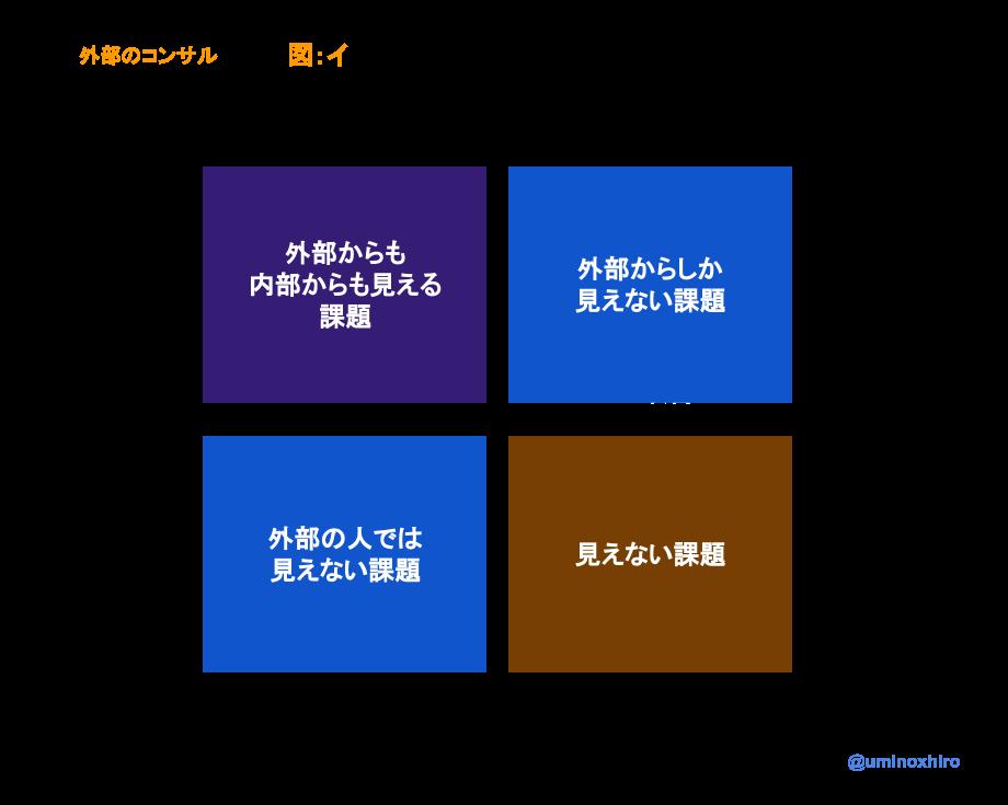 f:id:umihiroya:20170219172547p:plain