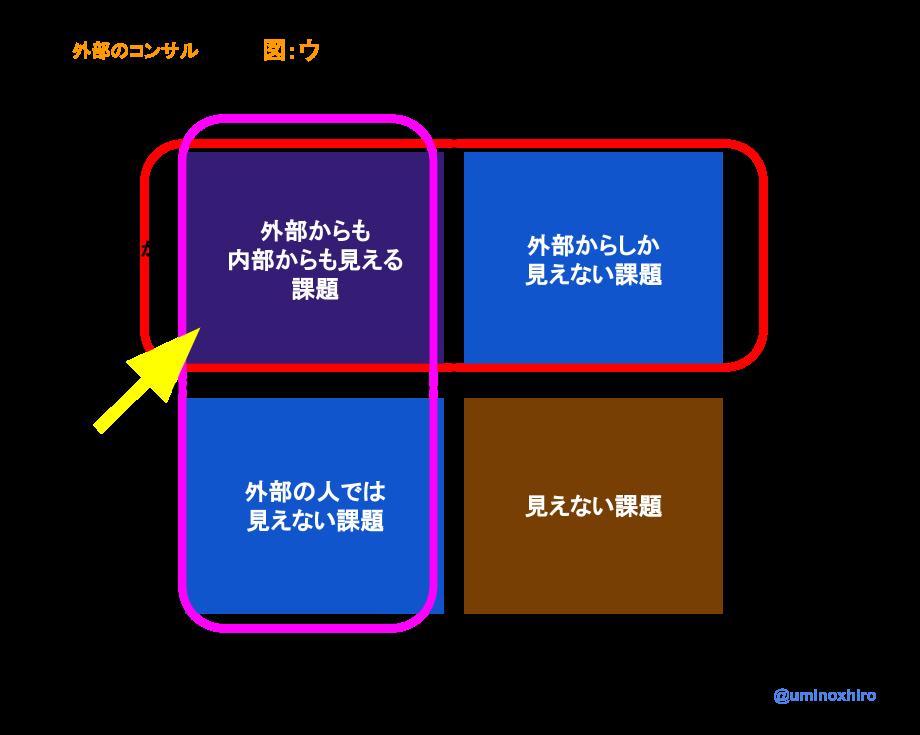 f:id:umihiroya:20170219173325p:plain