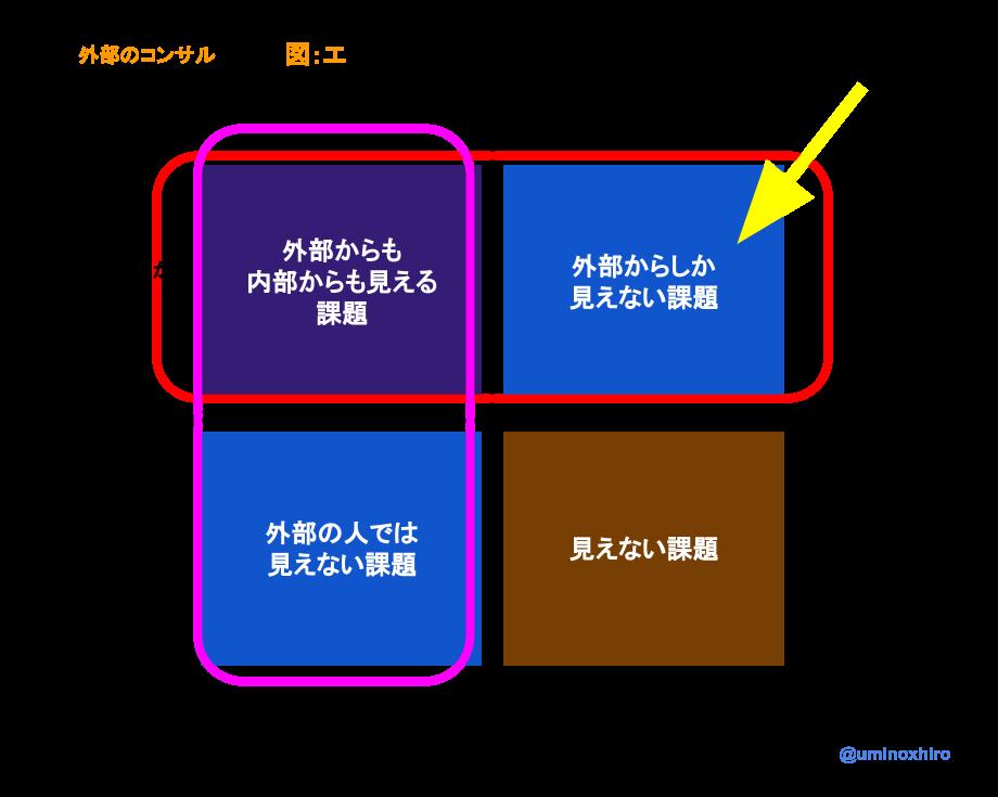 f:id:umihiroya:20170219173617p:plain