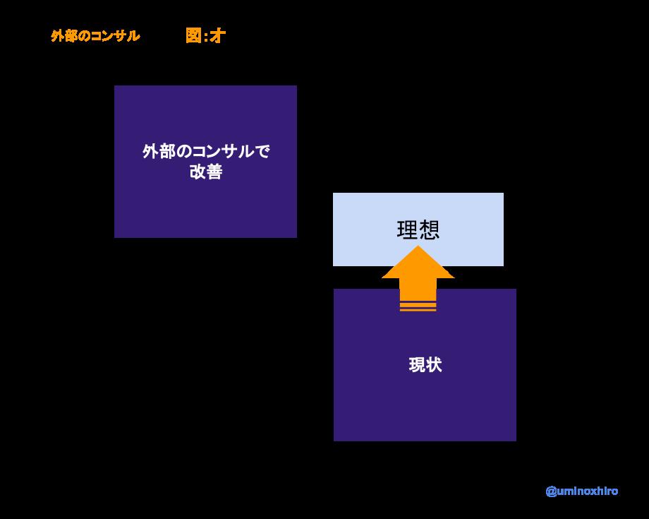 f:id:umihiroya:20170219175002p:plain