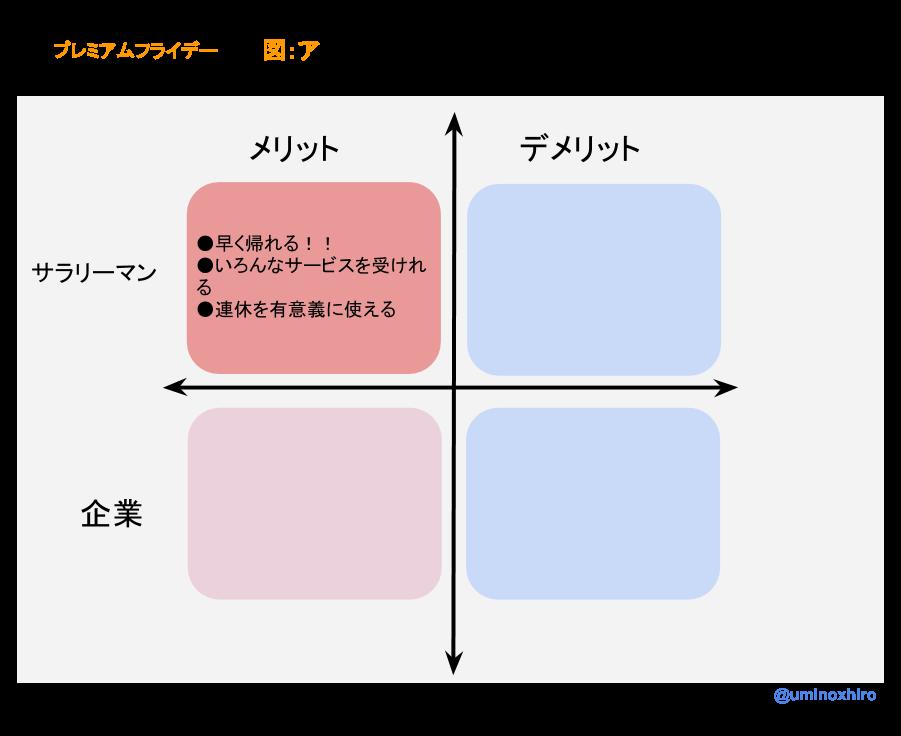 f:id:umihiroya:20170220194219p:plain