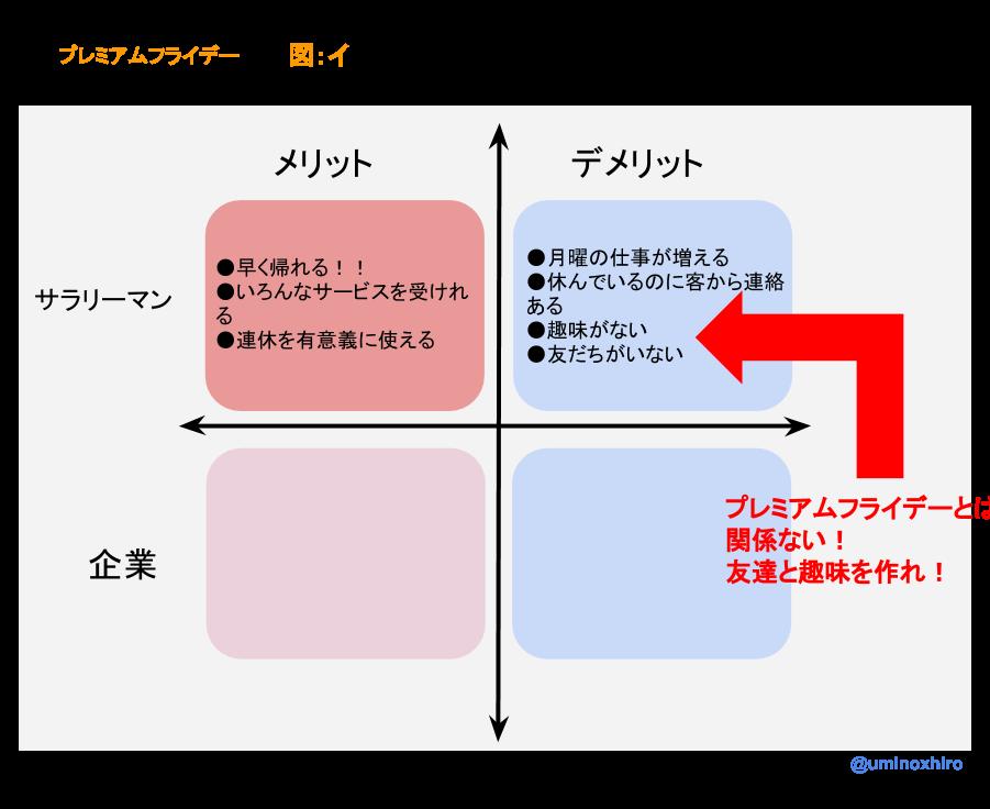 f:id:umihiroya:20170220194801p:plain