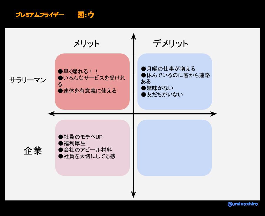 f:id:umihiroya:20170220195129p:plain