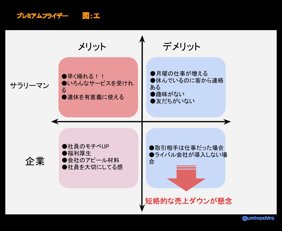 f:id:umihiroya:20170220195722p:plain