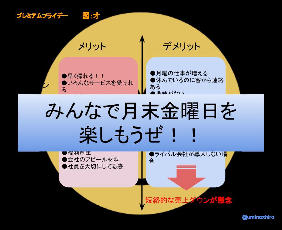 f:id:umihiroya:20170220202435p:plain