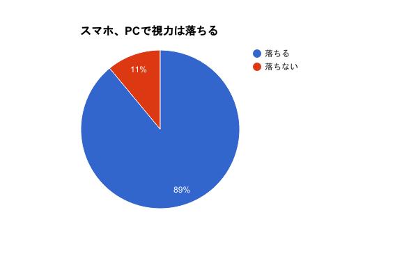 f:id:umihiroya:20170220221033p:plain