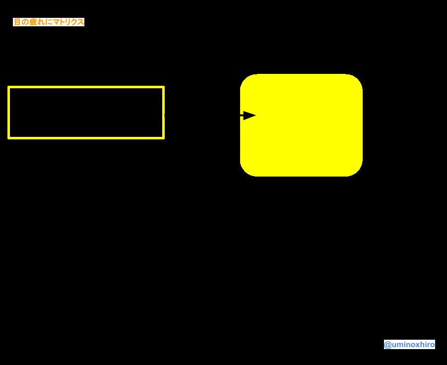 f:id:umihiroya:20170220223358p:plain