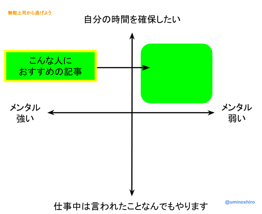 f:id:umihiroya:20170221122644p:plain