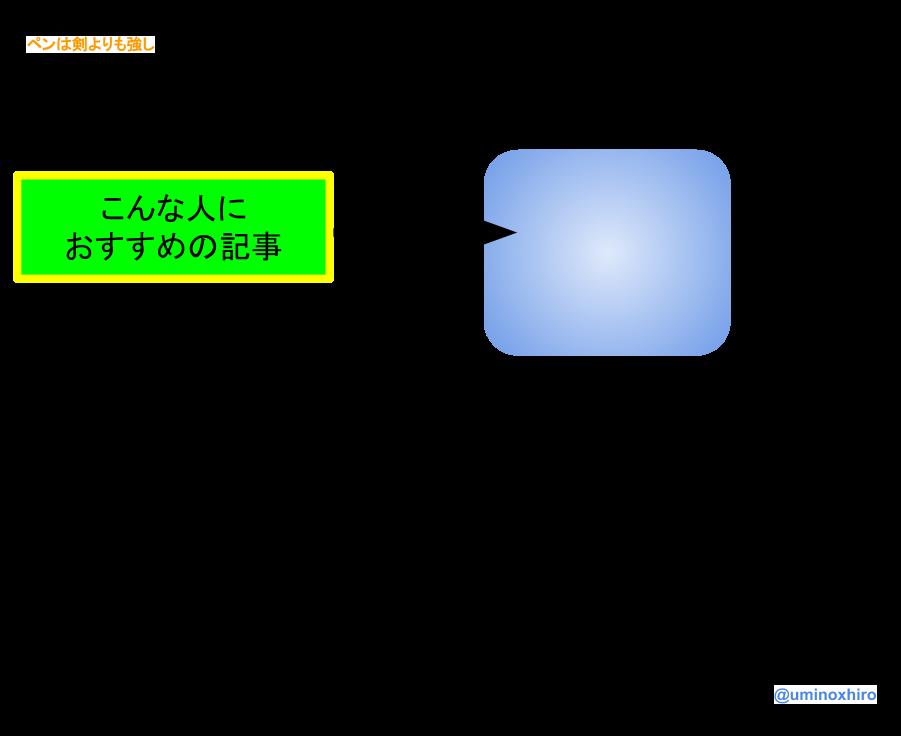 f:id:umihiroya:20170222000323p:plain