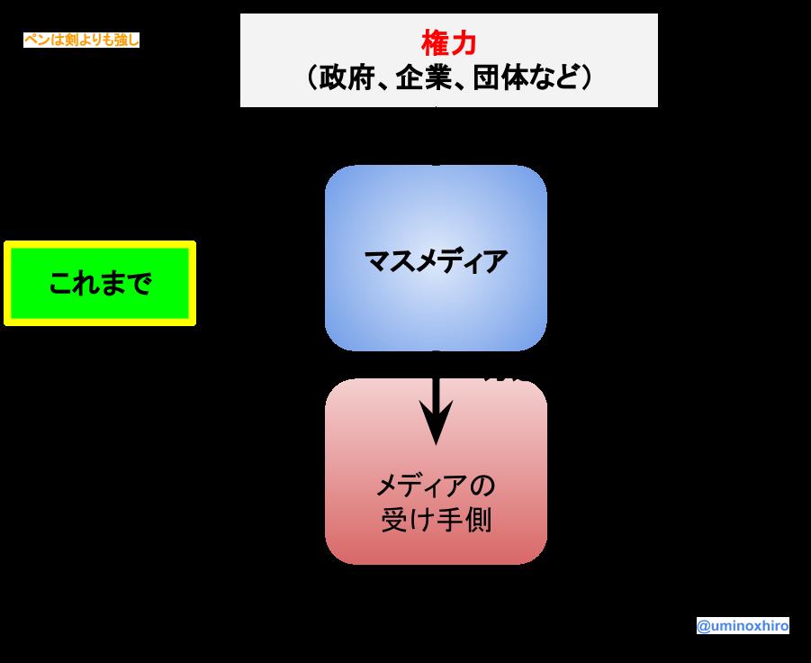 f:id:umihiroya:20170222011105p:plain