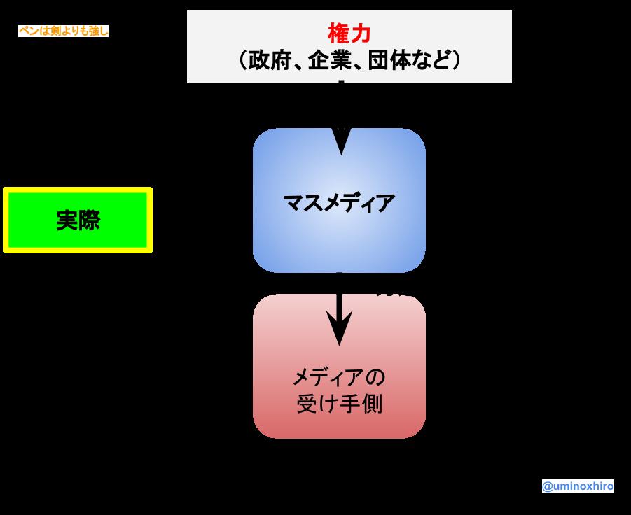 f:id:umihiroya:20170222011516p:plain
