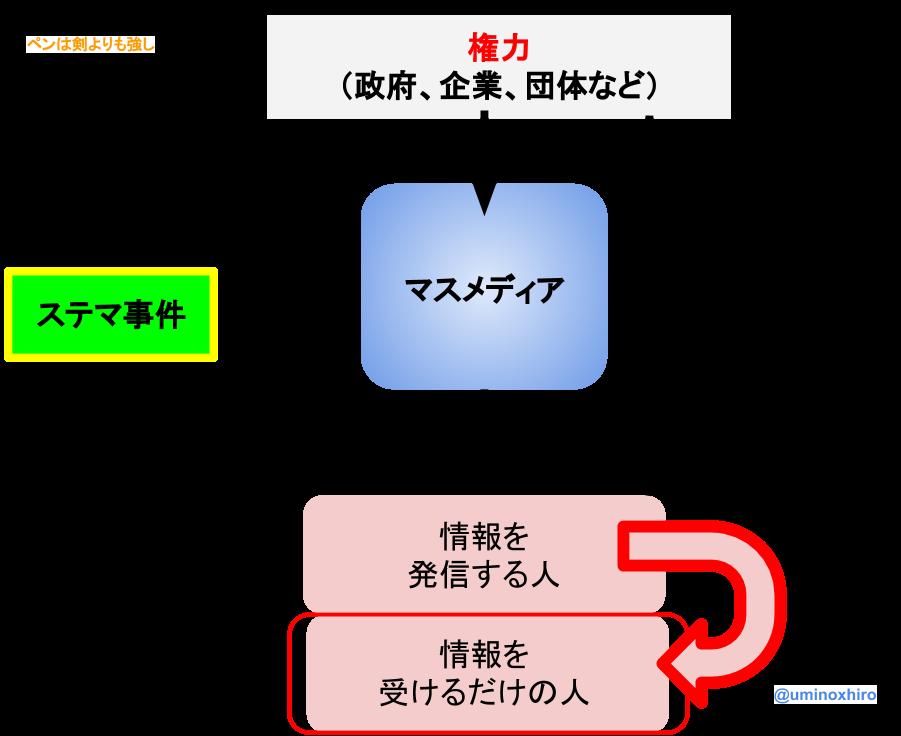 f:id:umihiroya:20170222015156p:plain