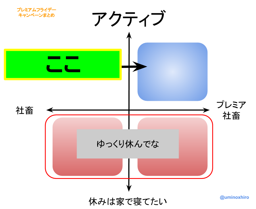 f:id:umihiroya:20170222032334p:plain