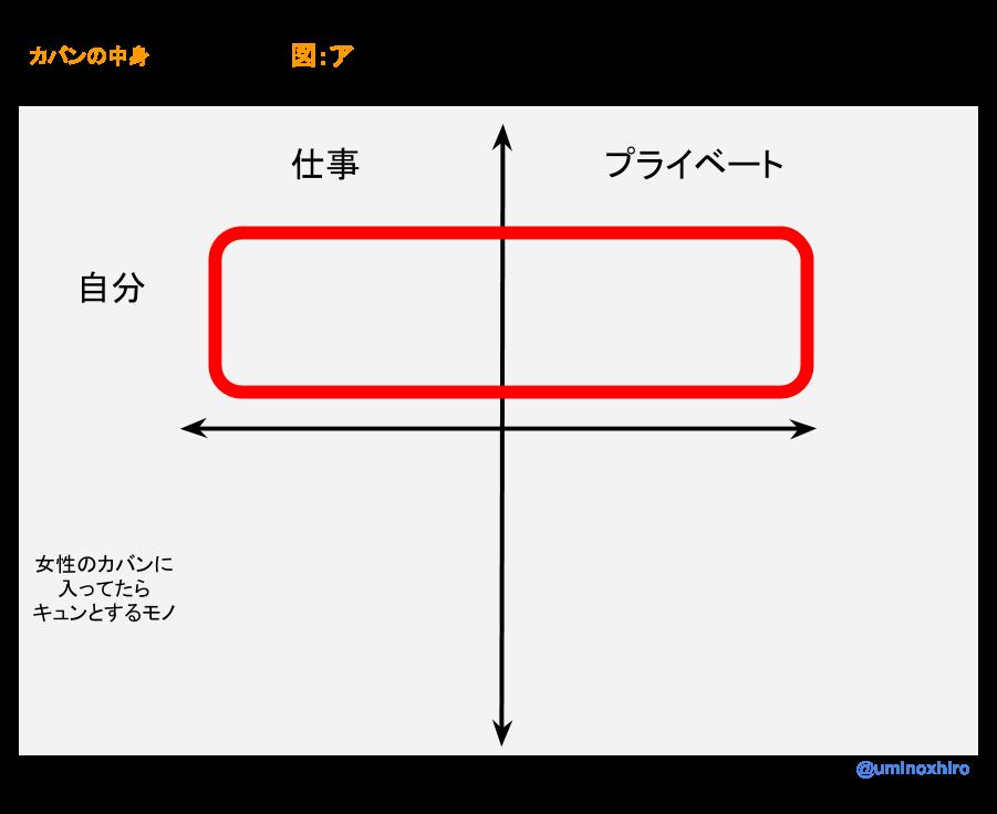 f:id:umihiroya:20170223190607p:plain