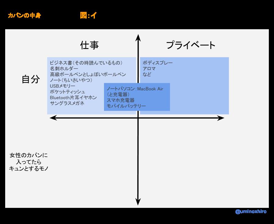 f:id:umihiroya:20170223192921p:plain