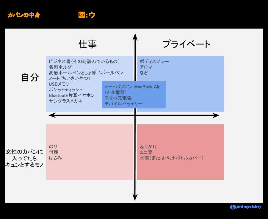 f:id:umihiroya:20170223194307p:plain